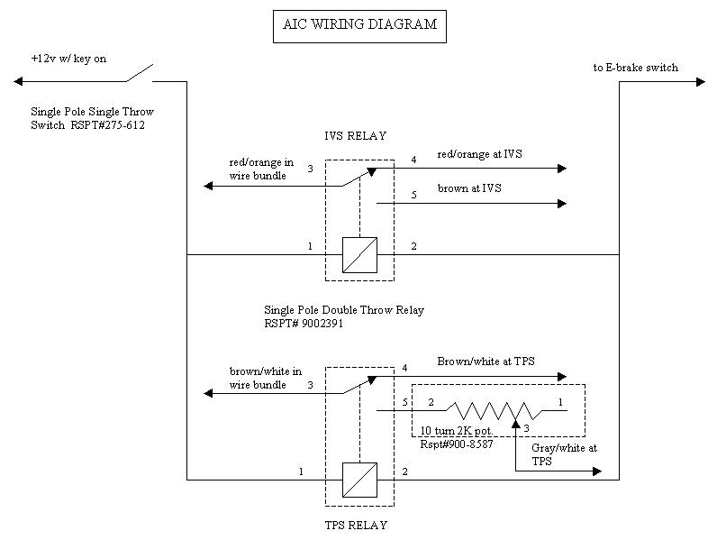 AIC Wiring Diagram stallion 8sc wire diagram diagrams free wiring diagrams  at webbmarketing.co